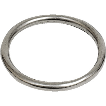 Ring, syrefast